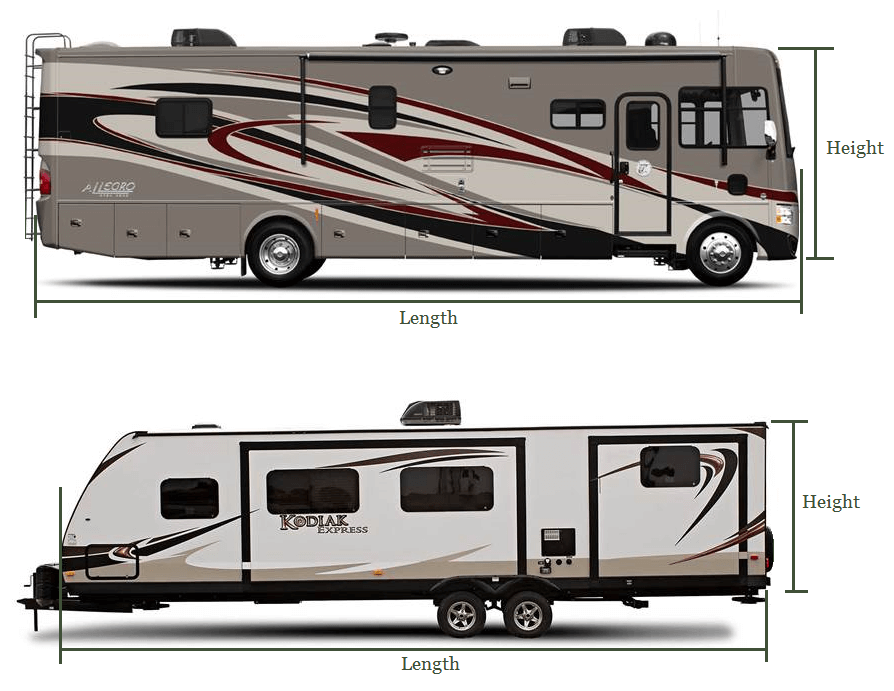 rv cover, rv cover measurement, rving, rv guide